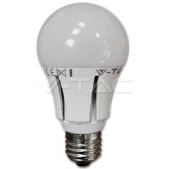 LED žárovka E27 klasická banka s výkonem 20 W, denní bílá