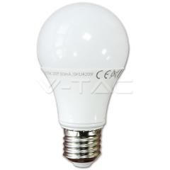 LED žárovka E27 klasická 10 W teplá bílá stmívatelná